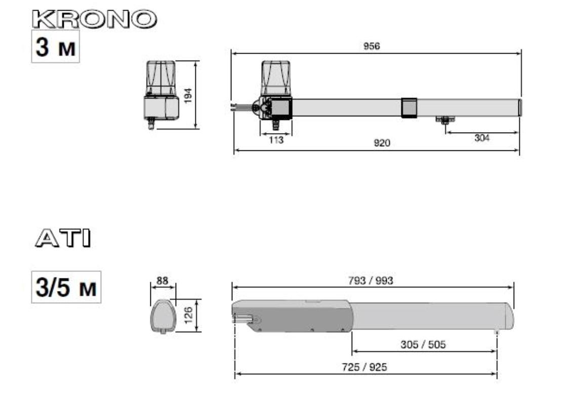 Линейные приводы автоматики ворот серий ATI и KRONO схема