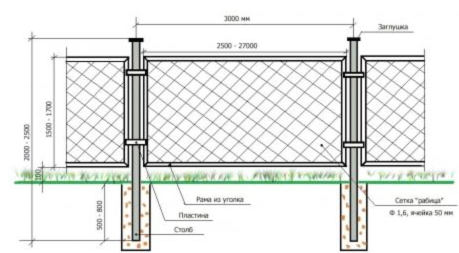 Металлический забор схема
