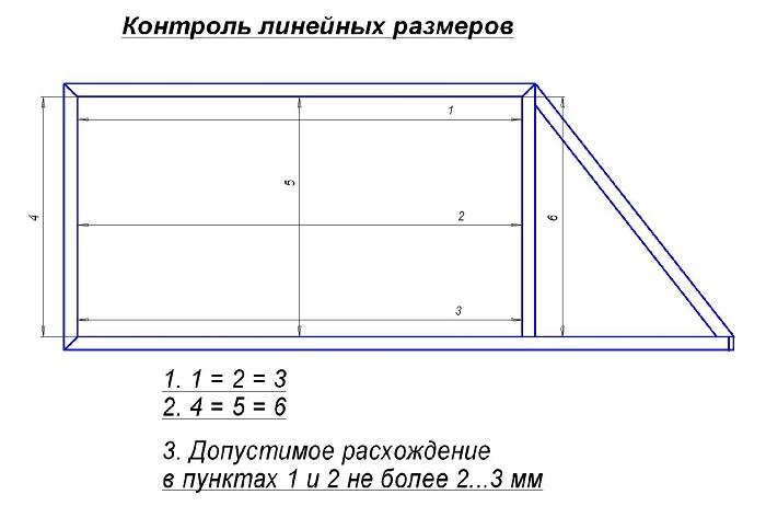 Откатные ворота контроль линейных размеров чертеж