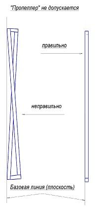 Откатные ворота пропеллер схема