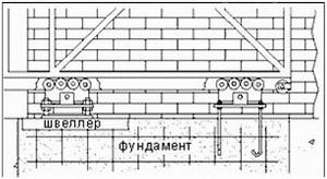 Ворота консольного типу схема