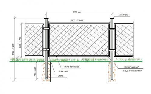 Металевий паркан приклад