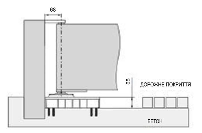 Схема монтажу приводу двохстулкових воріт