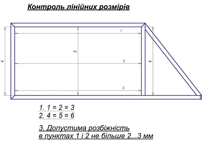 Схема відкатних воріт. Контроль лінійних розмірів
