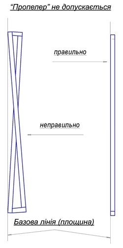 Схема відкатних воріт. Пропелер